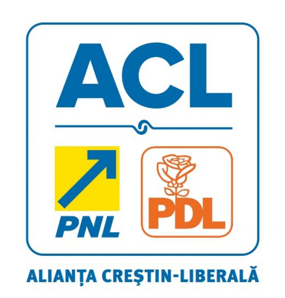 ACL sigla