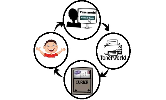 printeaza-de-acasa-serviciu-de-imprimare